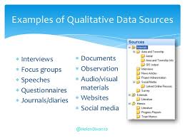 Dissertation data analysis examples