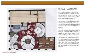 Retail Floor Plan Creator Retail Store Design Conceptual Plan