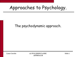 Psychodynamic approach SlideShare Picture