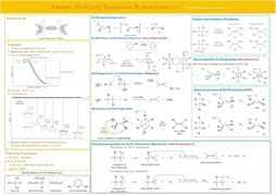 organic chemistry online help Free Essays and Papers