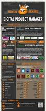 Job Resume Chef by 107 Best Cv Images On Pinterest Cv Ideas Resume Ideas And