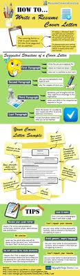 Roundshotus Wonderful Images About Cover Letter On Pinterest     Career Services   Western University