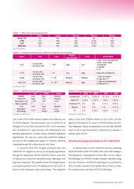 APA Essay Checklist for     ASB Th  ringen