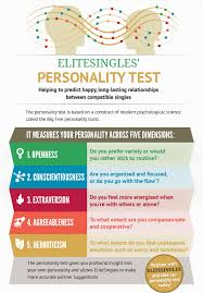 Personality Test Breakdown