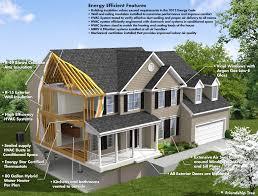 energy efficiency atlantic builders new homes in stafford va