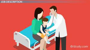 Auto Body Job Description General Pediatrician Job Description Duties And Requirements
