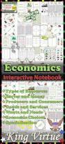 the 25 best economic scarcity ideas on pinterest economics a