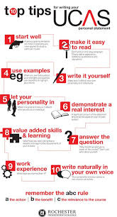 How to write a personal statement for English   Education   The     All About Essay Example   lorexddns