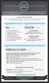 Combination Resume Format Choose The Best Resume Format 2014 Here Resume Writing Service