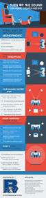 home theater installer 28 best technology infographics images on pinterest infographics