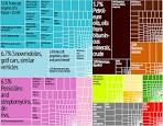File:United Kingdom Export Treemap.png - Wikimedia Commons