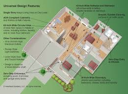 Ada Home Floor Plans by Simple 80 Universal Home Design Plans Decorating Inspiration Of