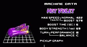 F-Zero Maximum Velocity (GBA) review Images?q=tbn:ANd9GcRTv-JufKhuxKmeuil-toxz3jFbJ_pjquhHQJQqy4qYlAMX8gGRSg