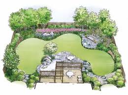 Best  Rose Garden Design Ideas On Pinterest Backyard Garden - Backyard plans designs