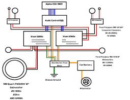 nissan almera engine diagram nissan almera wiring diagram nissan almera n16 wiring diagram
