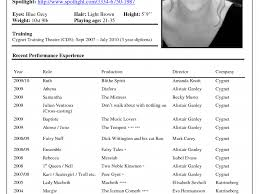 actors resume examples interesting acting resume examples 12 sample no experience cv download acting resume examples