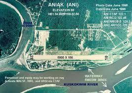 Aniak