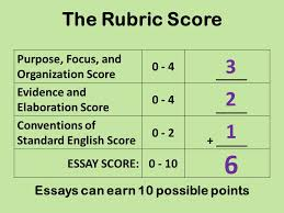 Critical Thinking Scoring Featuring Help Writing Narrative Essays     Brefash Persuasive Essay Rubric CATEGORY Excellent Good