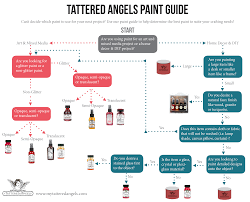 100 games workshop paint guide 18 best citadel paint charts