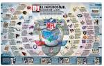 picture of Logos y nombres de la NFL by AngelCaido on deviantART images wallpaper