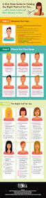 how to work out your face shape face shapes face and makeup