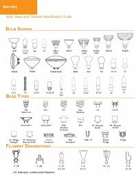 light bulb fluorescent light bulb sizes we have charts for bulb