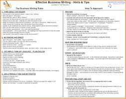 business report template   memo templates   format of a business report