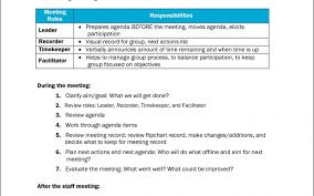 Recruiter Daily Planner Template Meeting Plan Template Santa Templates Free