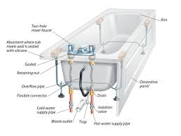 Eljer Bathroom Faucet Bathtub Faucet Parts Names Moncler Factory Outlets Com