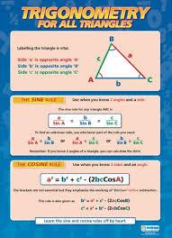 ideas about Trigonometry on Pinterest   Algebra  Precalculus     Pinterest Trigonometry for all Triangles   Maths Numeracy Educational Posters