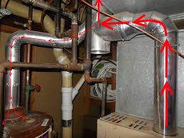 Which Way Should Ceiling Fan Turn Why Water Heaters Backdraft How To Fix Startribune Com