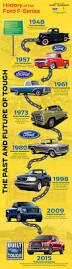334 best ford pick u0027m up u0027s images on pinterest pickup trucks