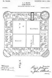 History of the board game Monopoly   Wikipedia Wikipedia Game development             edit