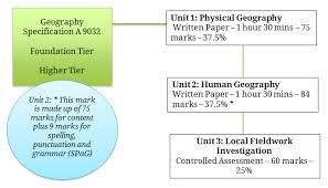 Homework help geography ks    Homework help geomerty Professional nursing resume writing services