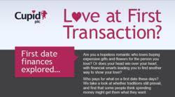 Check please         Cupid Explores First Date Finances PR Web