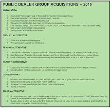 autonation lexus miami 2016 april auto dealer buy sell report