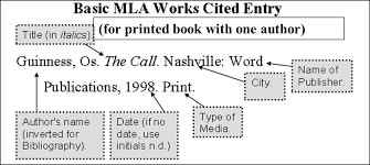 Guide how to write a mla research paper