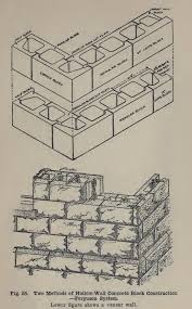 concrete block machines blocks building shapes wall