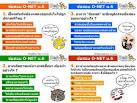 ประเด็นที่ถูกพูดถึงมากสุดในโซเชียลมีเดียรอบสัปดาห์ – ข้อสอบ O-NET ...