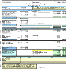 Project Cost Tracking Spreadsheet Real Estate Excel Spreadsheet Templates
