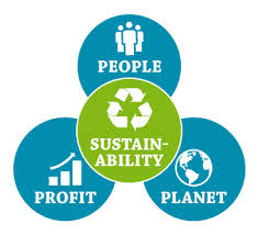 Image result for people planet profit