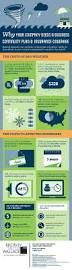 Business Continuity And Disaster Recovery Plan Template 36 Best Work Bc Images On Pinterest