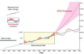 Public perceptions of global warming dissertations online   plar biz