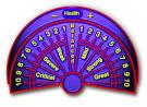 pendulum dowsing charts