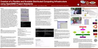 Tips for presenting a paper at an academic conference   Editage       x   tri fold poster template