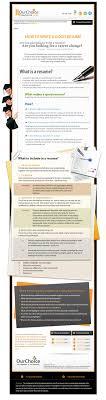 is custom essay meister good