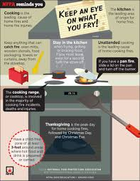 cooking fires infographic highlights key safety tips safety