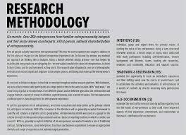 chapter   dissertation outline FAMU Online
