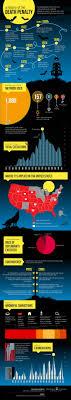 ideas about Death Penalty Essay on Pinterest   Criminal