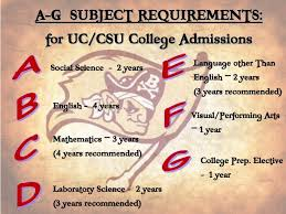 A G College Admission Requirements     Academics     Bellflower Middle     Bellflower High School